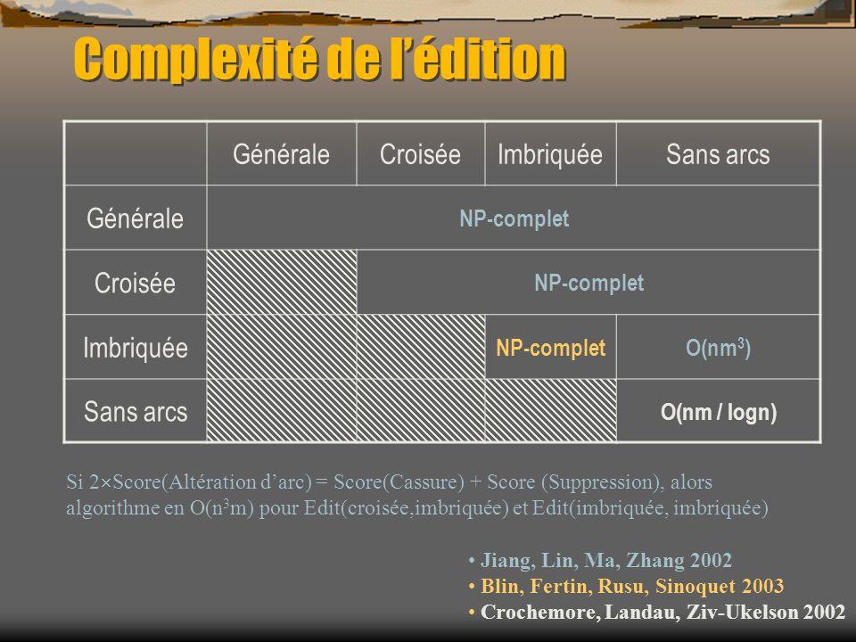 Complexité de lédition GénéraleCroiséeImbriquéeSans arcs Générale NP-complet Croisée NP-complet Imbriquée NP-completO(nm 3 ) Sans arcs O(nm / logn) Ji