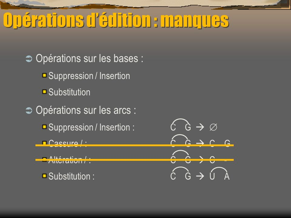Opérations sur les bases : Suppression / Insertion Substitution Opérations sur les arcs : Suppression / Insertion :C G Cassure / : C G C G Altération