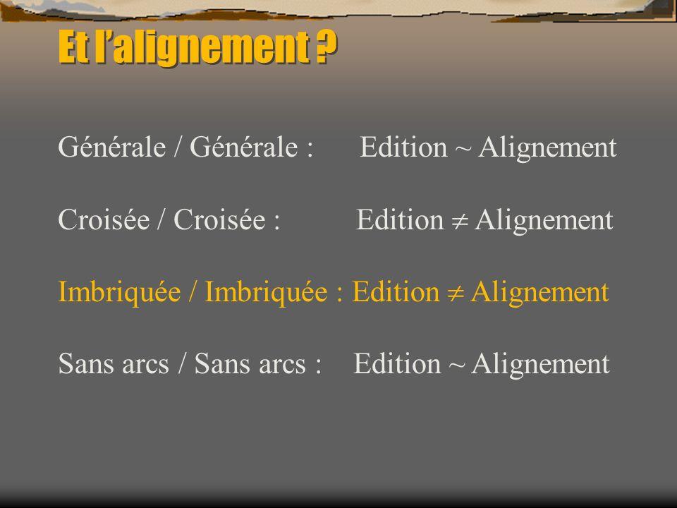 Et lalignement ? Générale / Générale : Edition ~ Alignement Croisée / Croisée : Edition Alignement Imbriquée / Imbriquée : Edition Alignement Sans arc