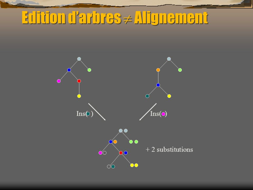 Ins( ) + 2 substitutions Edition darbres Alignement