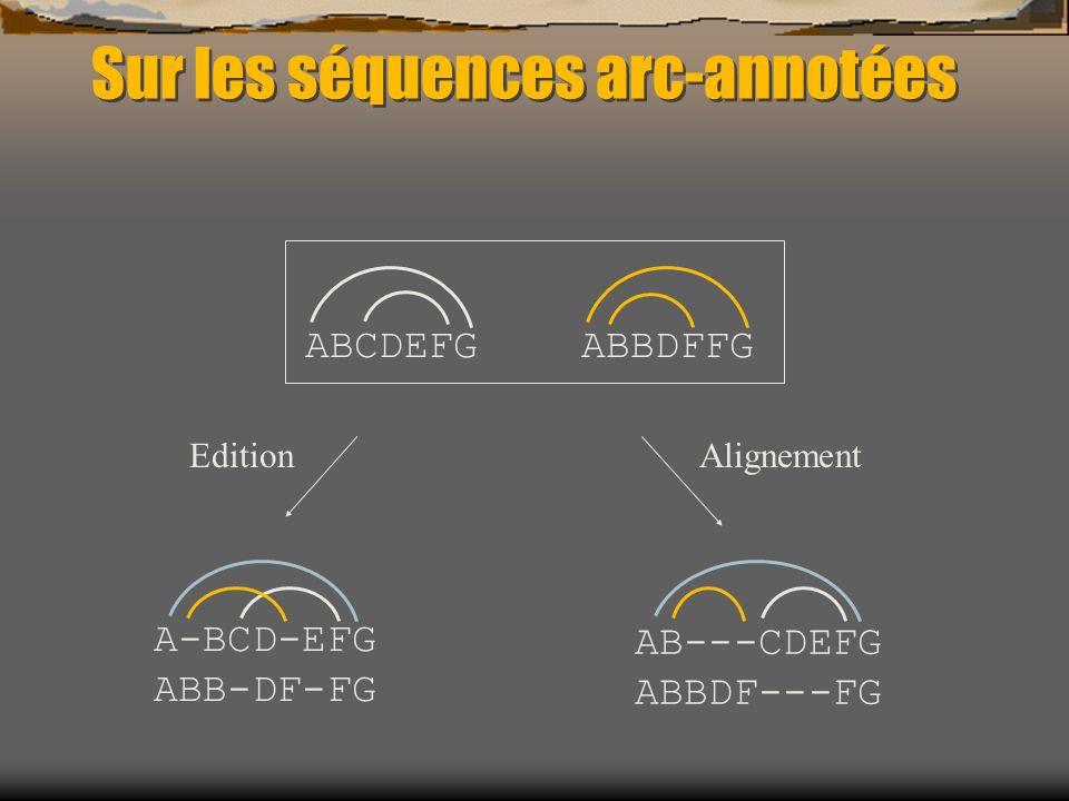 Sur les séquences arc-annotées A-BCD-EFG ABB-DF-FG AB---CDEFG ABBDF---FG ABCDEFGABBDFFG EditionAlignement