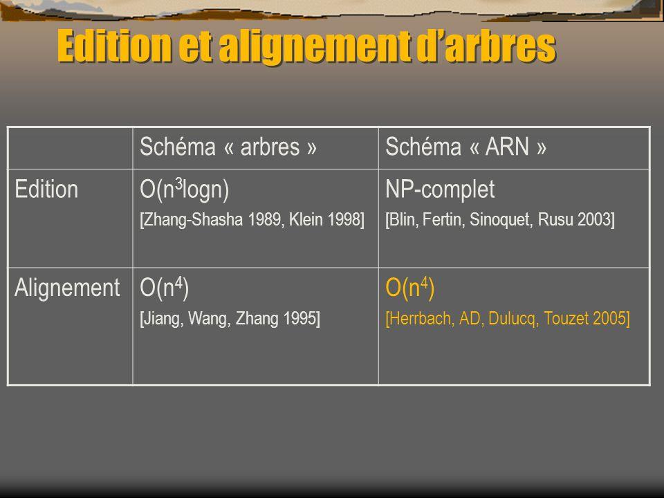 Edition et alignement darbres Schéma « arbres »Schéma « ARN » EditionO(n 3 logn) [Zhang-Shasha 1989, Klein 1998] NP-complet [Blin, Fertin, Sinoquet, R