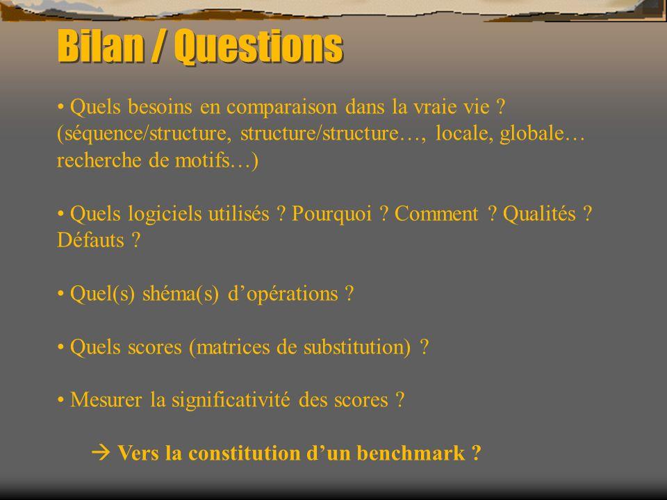 Bilan / Questions Quels besoins en comparaison dans la vraie vie ? (séquence/structure, structure/structure…, locale, globale… recherche de motifs…) Q