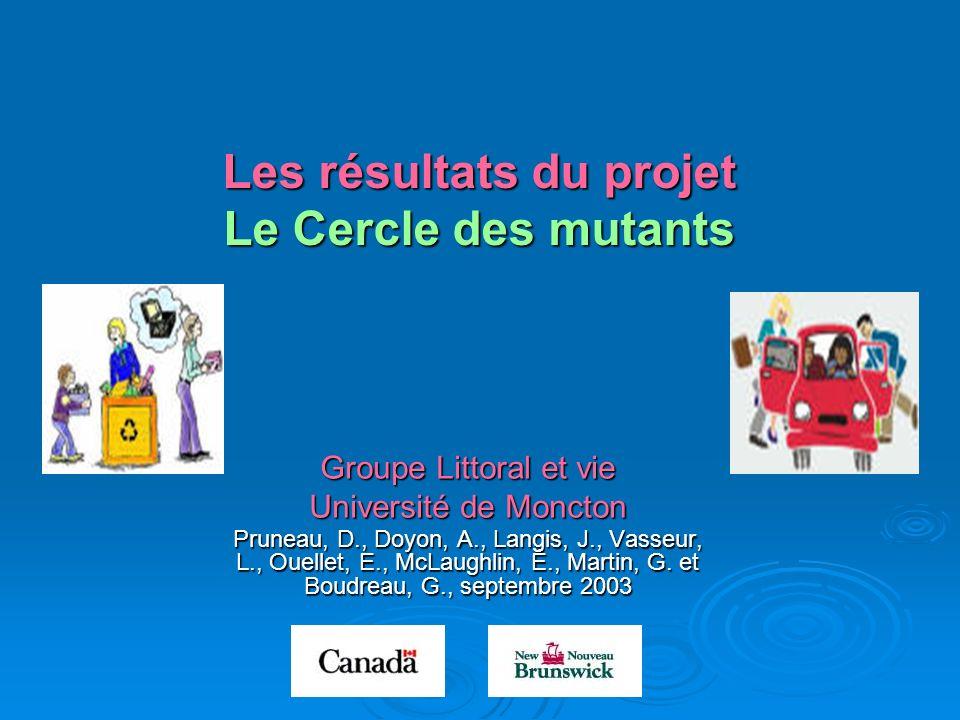 Les résultats du projet Le Cercle des mutants Groupe Littoral et vie Université de Moncton Pruneau, D., Doyon, A., Langis, J., Vasseur, L., Ouellet, E., McLaughlin, É., Martin, G.