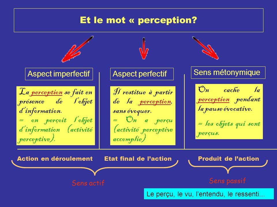 Et le mot « perception? Sens actif Aspect imperfectifAspect perfectif Sens métonymique Action en déroulementEtat final de lactionProduit de laction Se