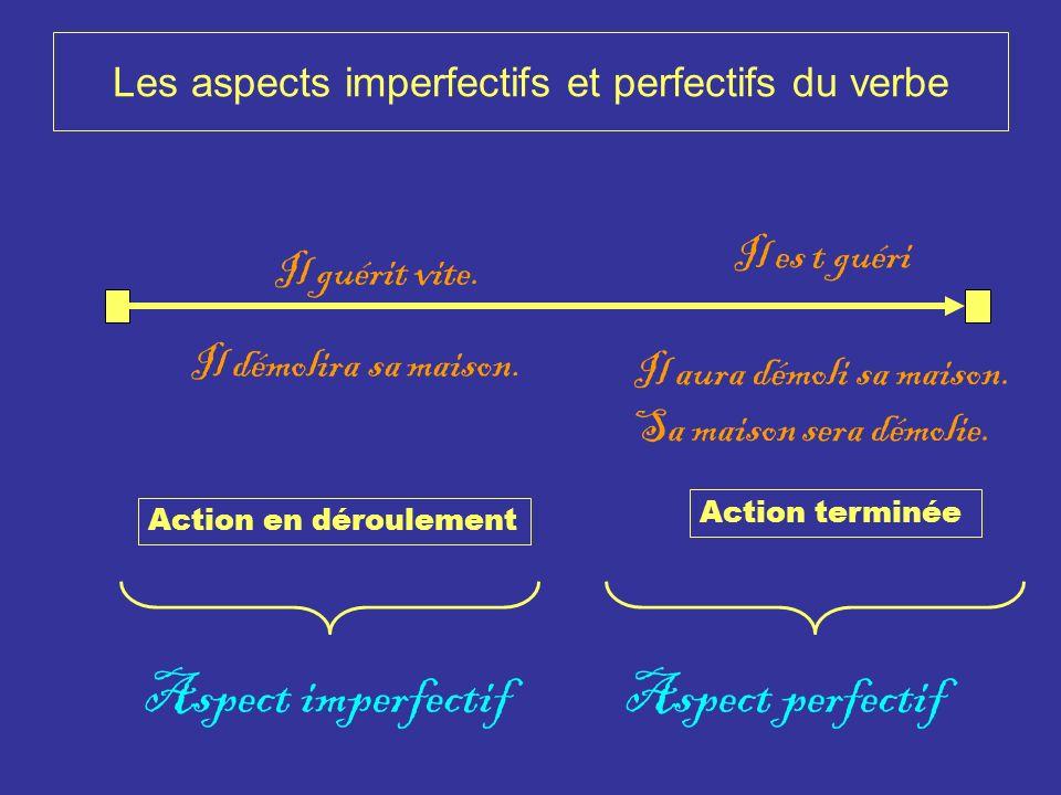 Les aspects imperfectifs et perfectifs du verbe Il guérit vite. Il démolira sa maison. Action en déroulement Il es t guéri Il aura démoli sa maison. S