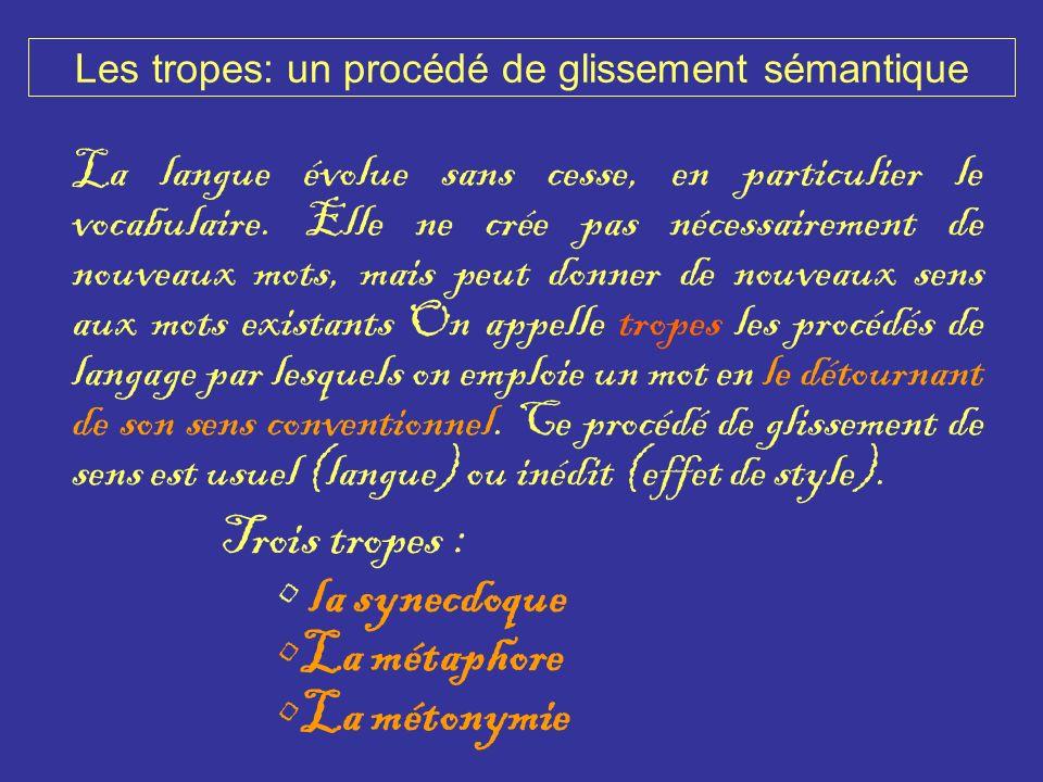 Les tropes: un procédé de glissement sémantique La langue évolue sans cesse, en particulier le vocabulaire. Elle ne crée pas nécessairement de nouveau
