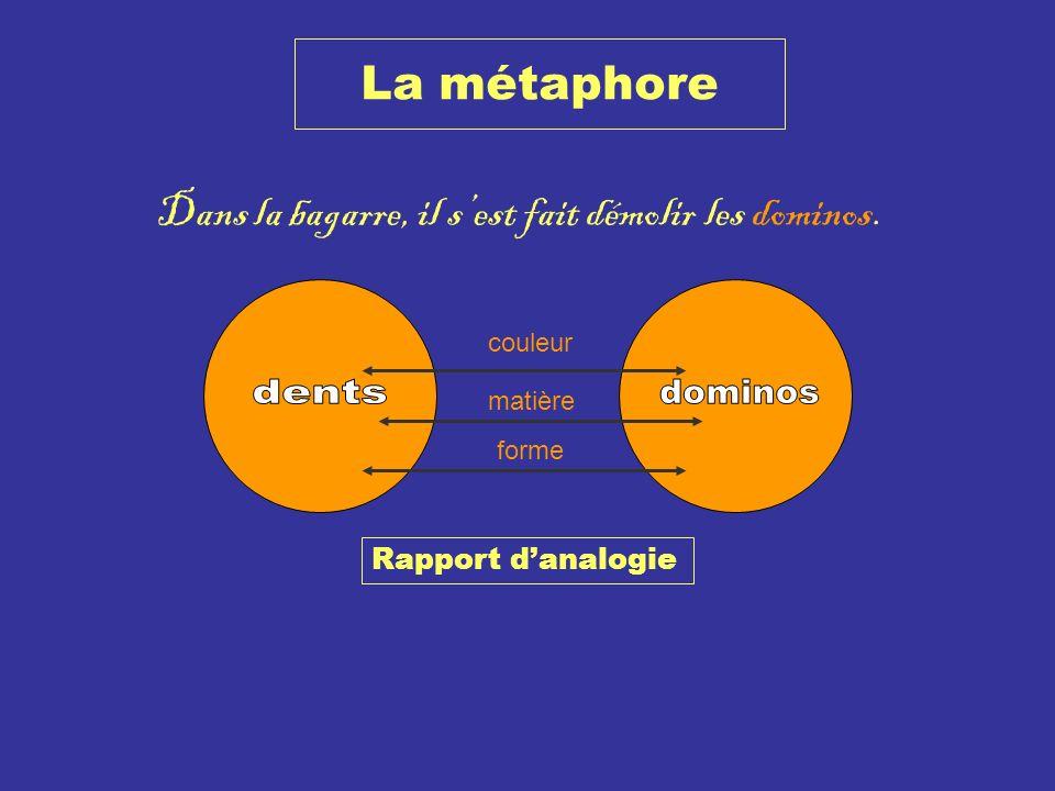 La métaphore Dans la bagarre, il sest fait démolir les dominos. couleur matière forme Rapport danalogie