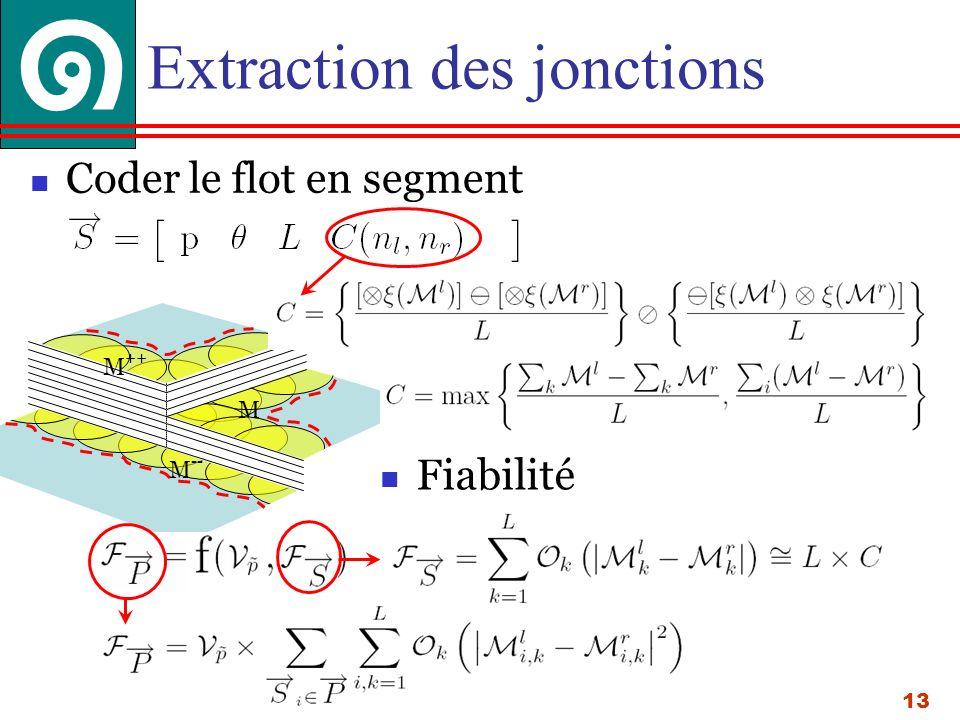 13 M ++ M M -- Extraction des jonctions Coder le flot en segment Fiabilité