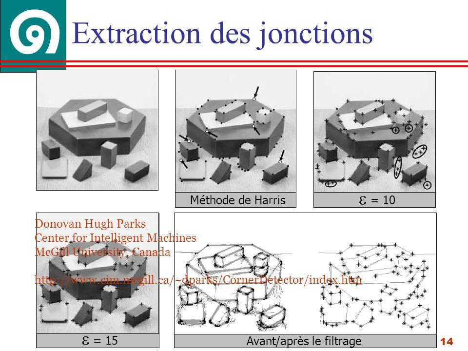 14 Extraction des jonctions = 10 = 15 Méthode de Harris Avant/après le filtrage Donovan Hugh Parks Center for Intelligent Machines McGill University, Canada http://www.cim.mcgill.ca/~dparks/CornerDetector/index.htm