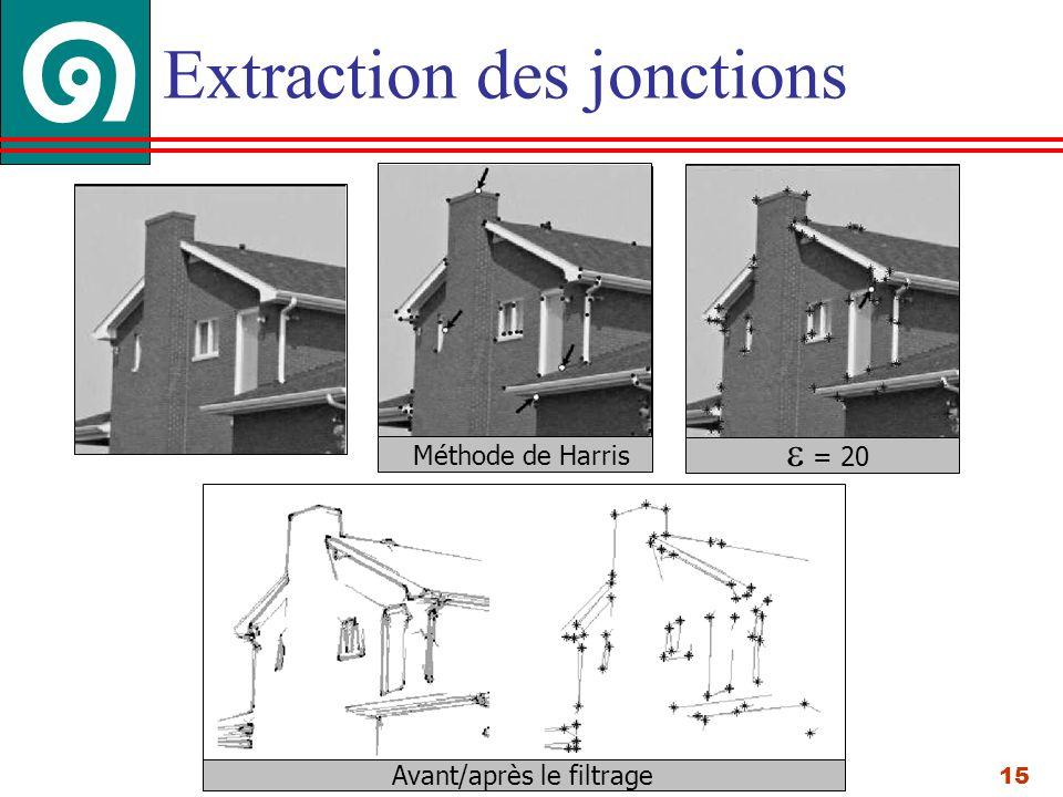 15 Extraction des jonctions Méthode de Harris = 20 Avant/après le filtrage