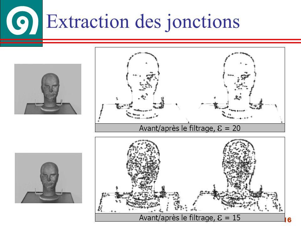 16 Extraction des jonctions Avant/après le filtrage, = 20 Avant/après le filtrage, = 15