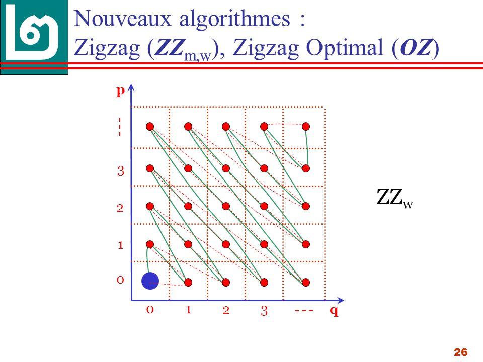 26 Nouveaux algorithmes : Zigzag (ZZ m,w ), Zigzag Optimal (OZ) p 013 0 1 3 q 2 2 ZZ w