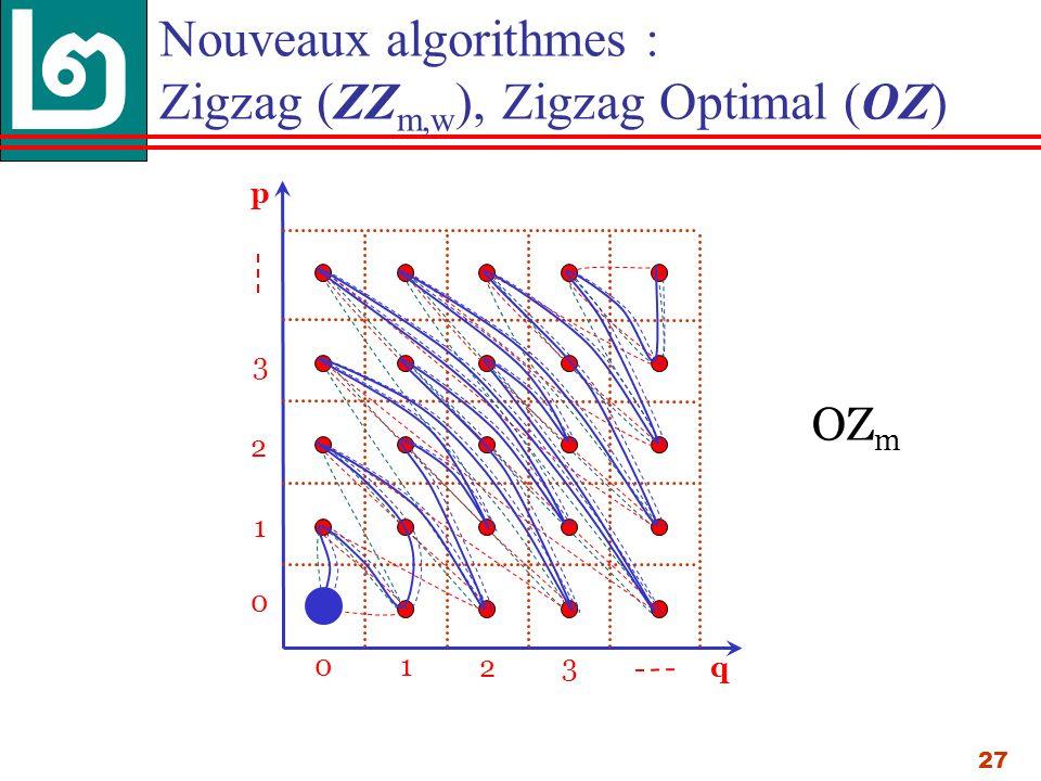 27 Nouveaux algorithmes : Zigzag (ZZ m,w ), Zigzag Optimal (OZ) p 013 0 1 3 q 2 2 OZ m