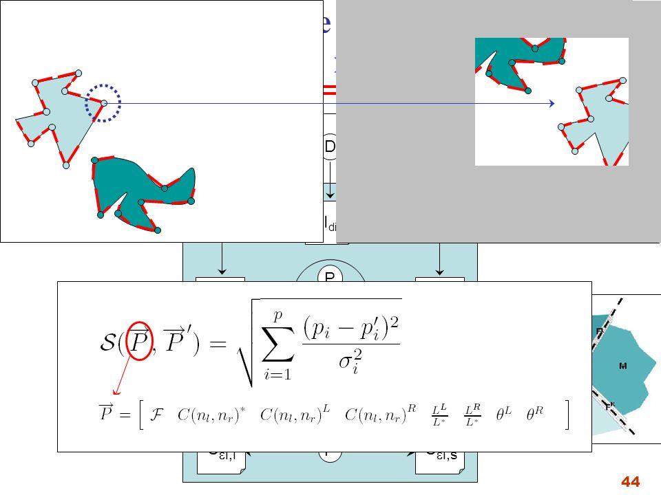 44 M R R F D IkIk I k-1 I diff J i, k-1 i J i, k C i C i,s C i,i P E E Système de mise en correspondance des jonctions en multi échelle