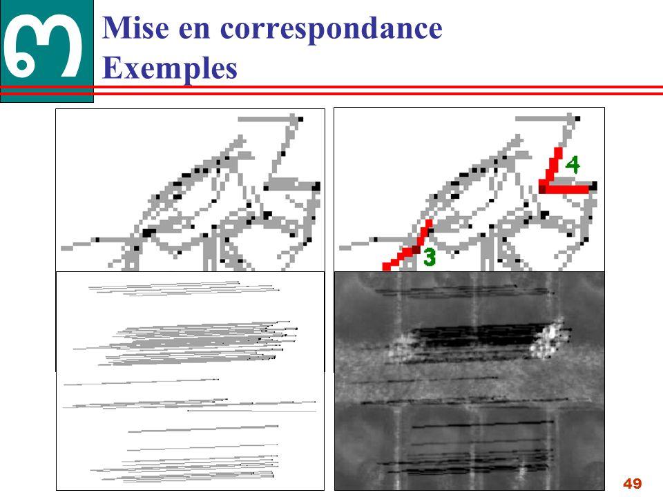 49 Mise en correspondance Exemples