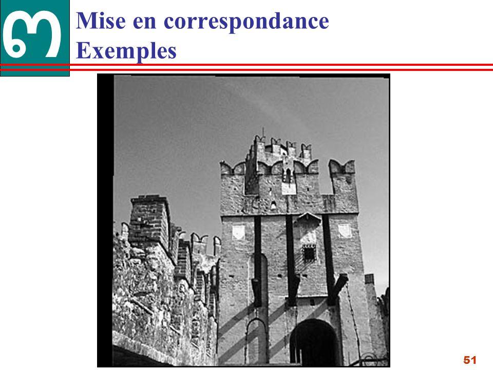 51 Mise en correspondance Exemples