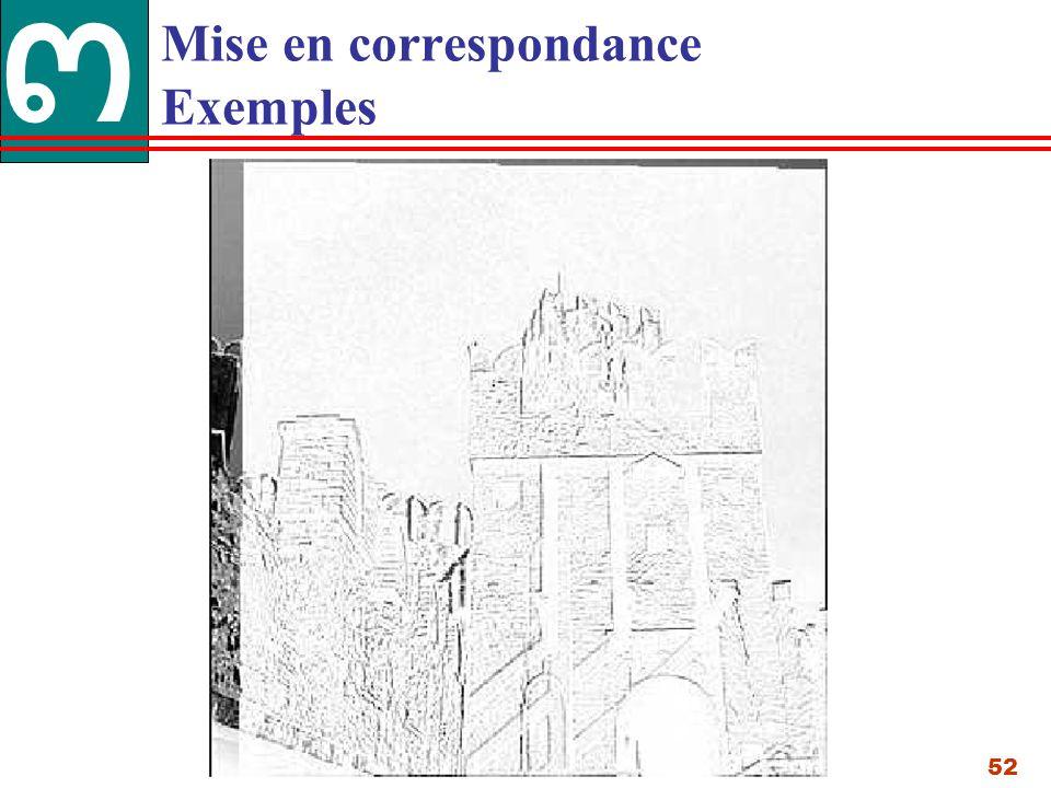52 Mise en correspondance Exemples