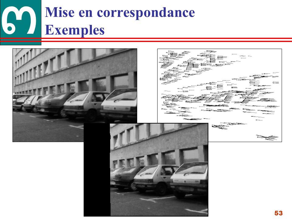 53 Mise en correspondance Exemples