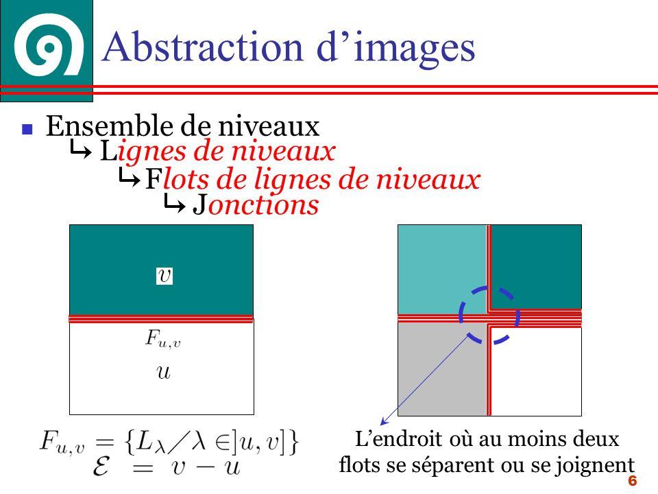 6 Abstraction dimages Ensemble de niveaux Lignes de niveaux Flots de lignes de niveaux Jonctions Lendroit où au moins deux flots se séparent ou se joignent