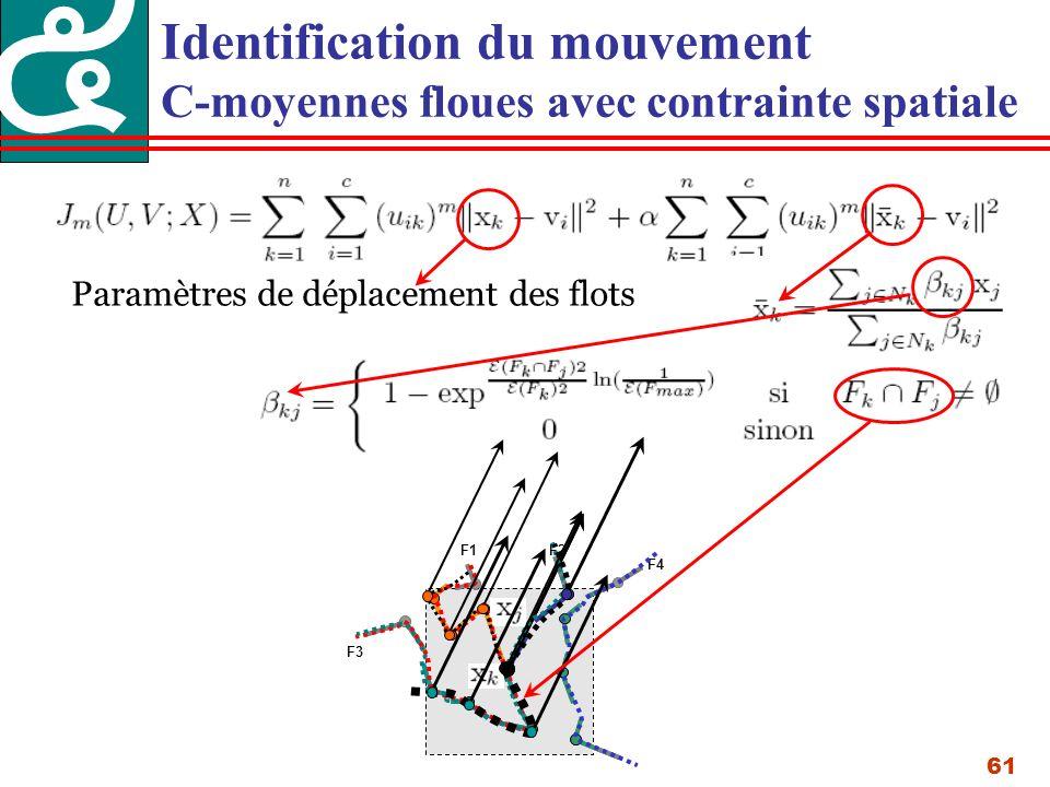 61 Identification du mouvement C-moyennes floues avec contrainte spatiale Paramètres de déplacement des flots F4 F2 F3 F1