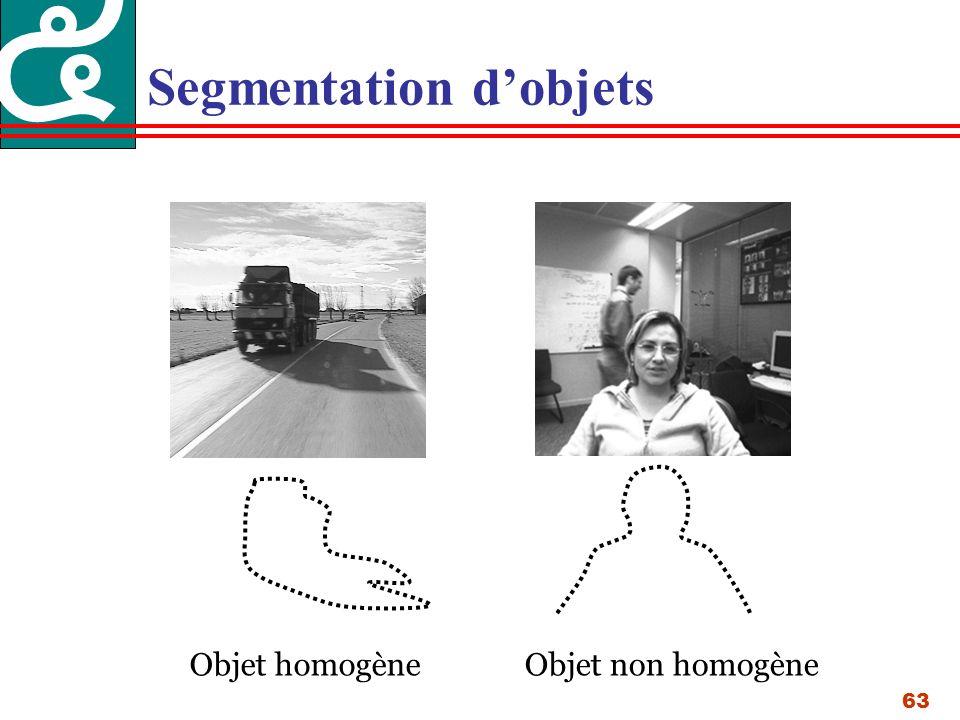 63 Segmentation dobjets Objet homogèneObjet non homogène