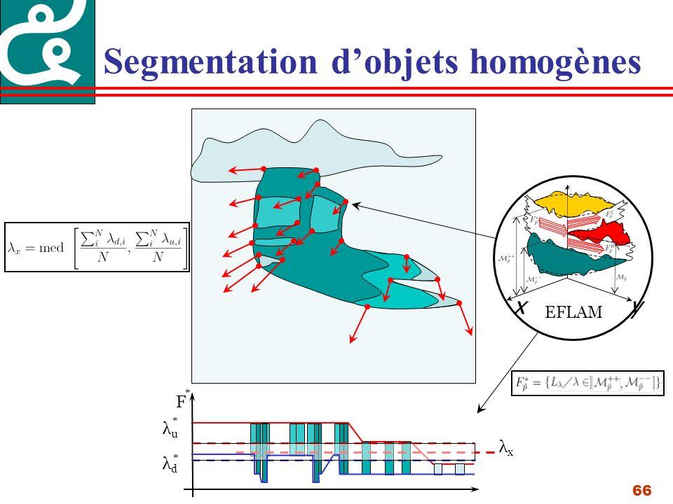 66 Segmentation dobjets homogènes λuλu λdλd * * xy EFLAM F * λxλx