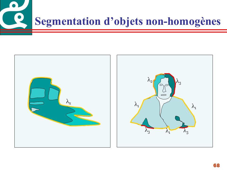 68 Segmentation dobjets non-homogènes λxλx λ1λ1 λ2λ2 λ3λ3 λ1λ1 λ3λ3 λ1λ1 λ3λ3