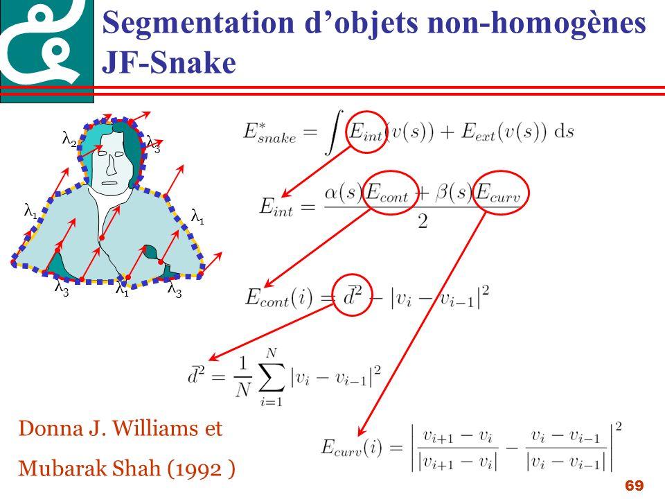 69 Segmentation dobjets non-homogènes JF-Snake λ1λ1 λ2λ2 λ3λ3 λ1λ1 λ3λ3 λ1λ1 λ3λ3 Donna J.