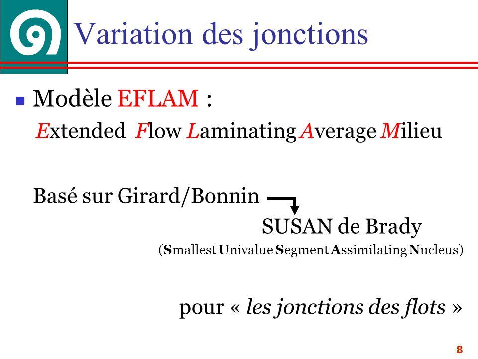 8 Variation des jonctions Modèle EFLAM : Extended Flow Laminating Average Milieu Basé sur Girard/Bonnin SUSAN de Brady (Smallest Univalue Segment Assimilating Nucleus) pour « les jonctions des flots »