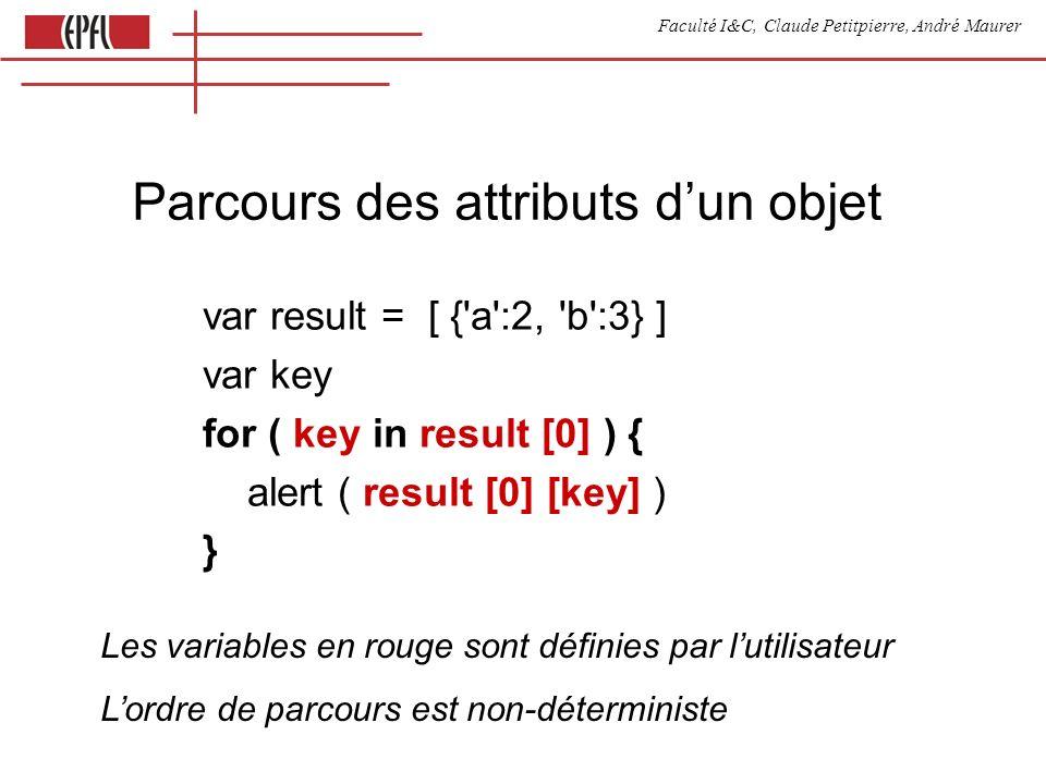 Faculté I&C, Claude Petitpierre, André Maurer Parcours des attributs dun objet var result = [ { a :2, b :3} ] var key for ( key in result [0] ) { alert ( result [0] [key] ) } Les variables en rouge sont définies par lutilisateur Lordre de parcours est non-déterministe
