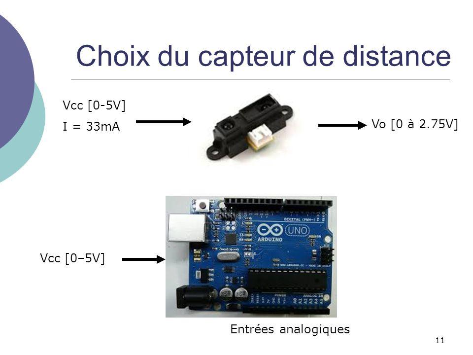 11 Choix du capteur de distance Entrées analogiques Vcc [0-5V] I = 33mA Vo [0 à 2.75V] Vcc [0–5V]