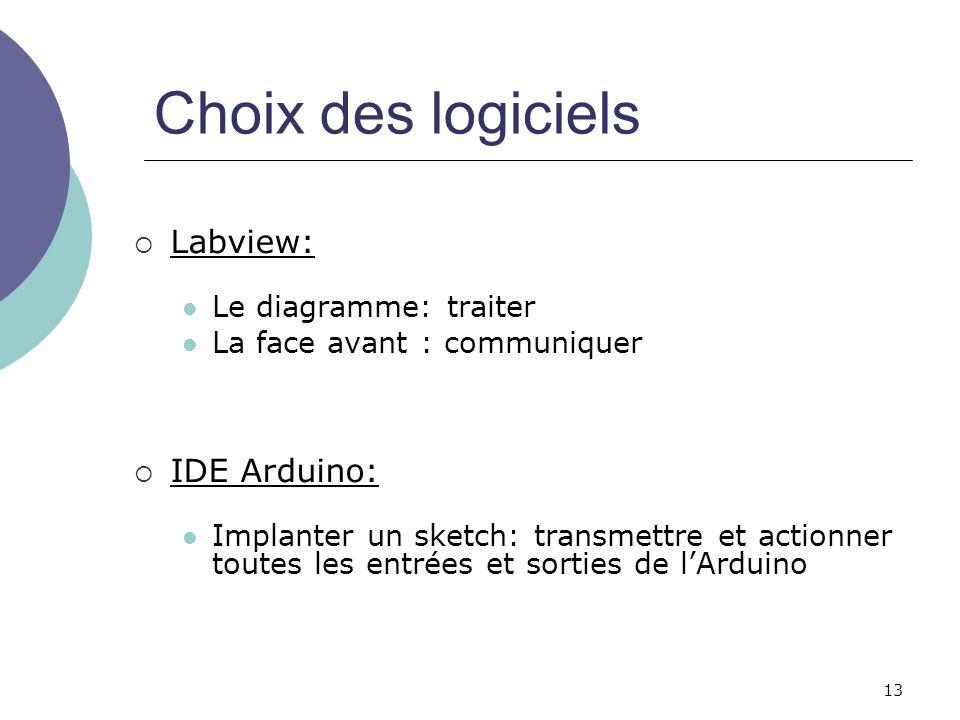 13 Choix des logiciels Labview: Le diagramme: traiter La face avant : communiquer IDE Arduino: Implanter un sketch: transmettre et actionner toutes le