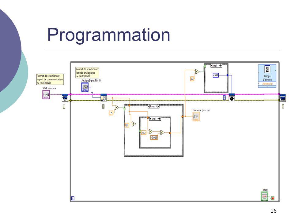 16 Programmation