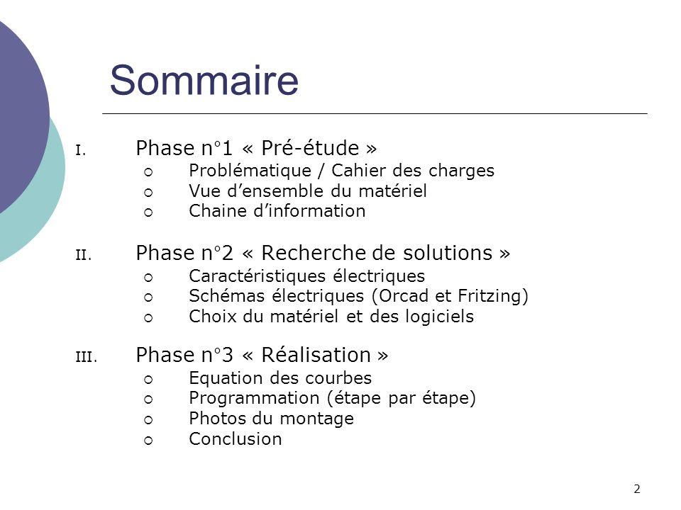 2 Sommaire I. Phase n°1 « Pré-étude » Problématique / Cahier des charges Vue densemble du matériel Chaine dinformation II. Phase n°2 « Recherche de so