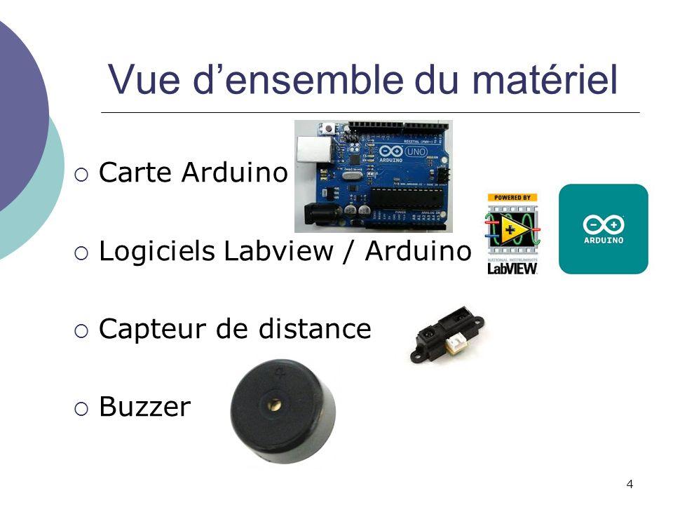 4 Vue densemble du matériel Carte Arduino Logiciels Labview / Arduino Capteur de distance Buzzer