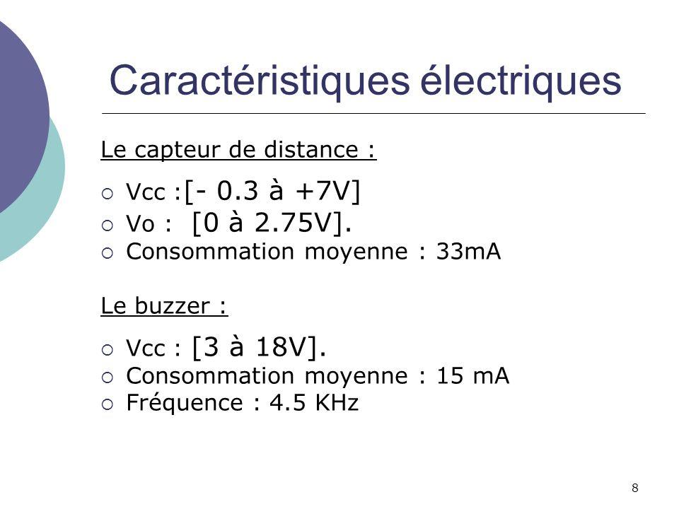 8 Caractéristiques électriques Le capteur de distance : Vcc : [- 0.3 à +7V] Vo : [0 à 2.75V]. Consommation moyenne : 33mA Le buzzer : Vcc : [3 à 18V].