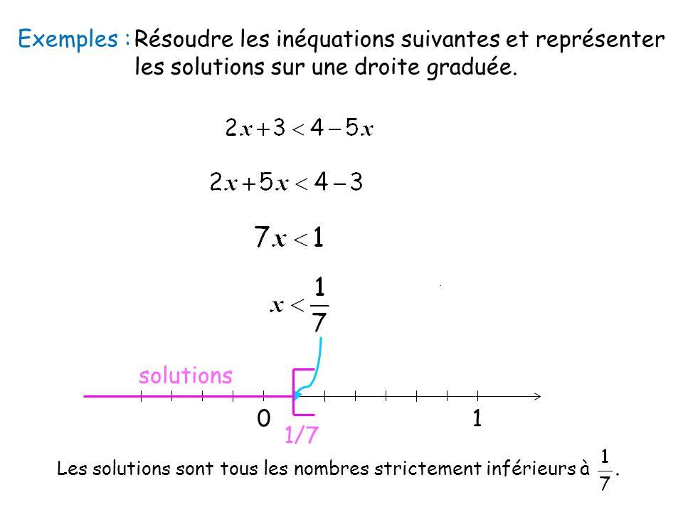 Exemples : Résoudre les inéquations suivantes et représenter les solutions sur une droite graduée. 01 1/7 solutions Les solutions sont tous les nombre
