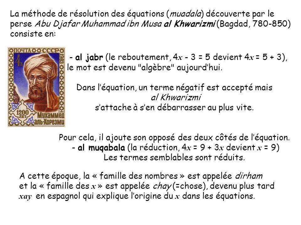 La méthode de résolution des équations (muadala) découverte par le perse Abu Djafar Muhammad ibn Musa al Khwarizmi (Bagdad, 780-850) consiste en: - al