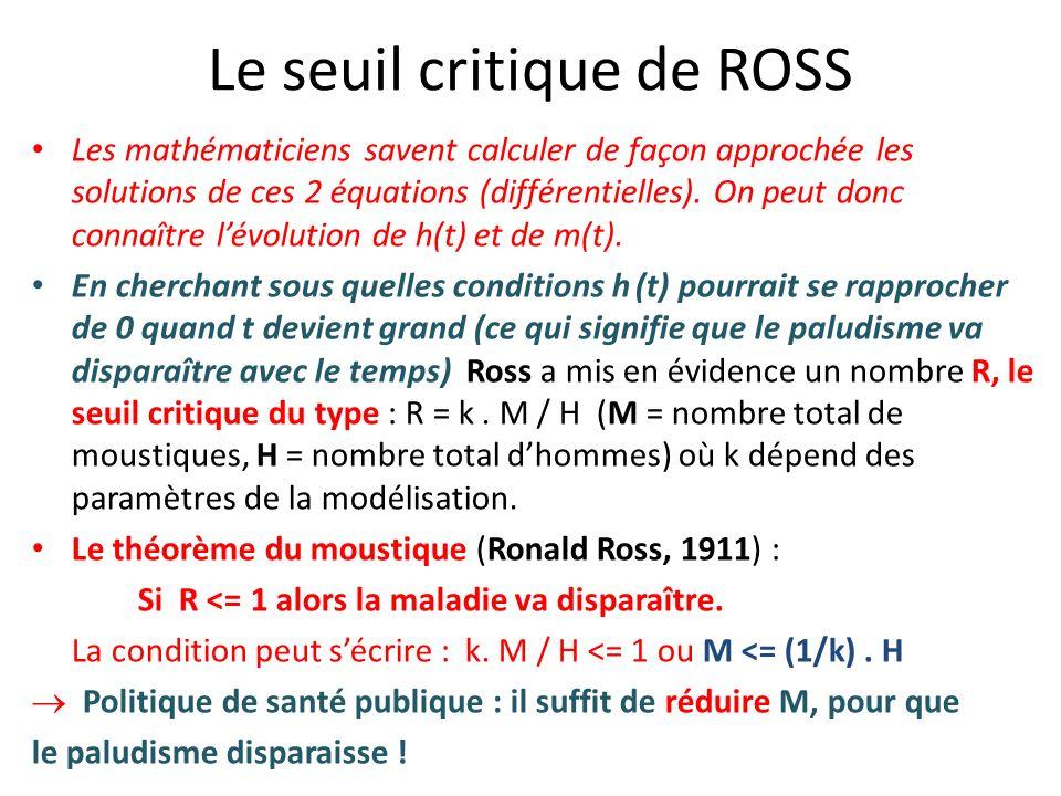 Le seuil critique de ROSS Les mathématiciens savent calculer de façon approchée les solutions de ces 2 équations (différentielles). On peut donc conna