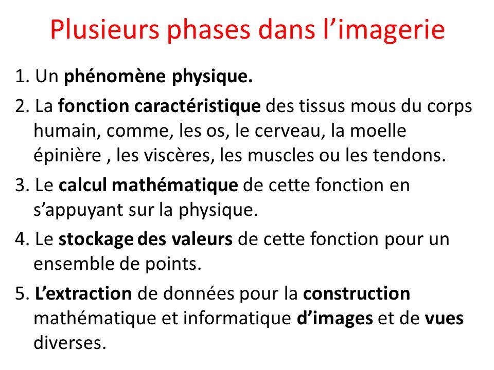 Plusieurs phases dans limagerie 1. Un phénomène physique. 2. La fonction caractéristique des tissus mous du corps humain, comme, les os, le cerveau, l