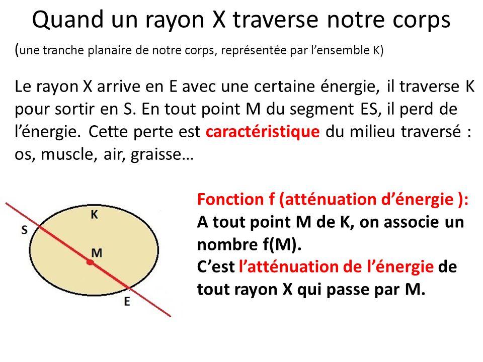 Quand un rayon X traverse notre corps ( une tranche planaire de notre corps, représentée par lensemble K) Le rayon X arrive en E avec une certaine éne
