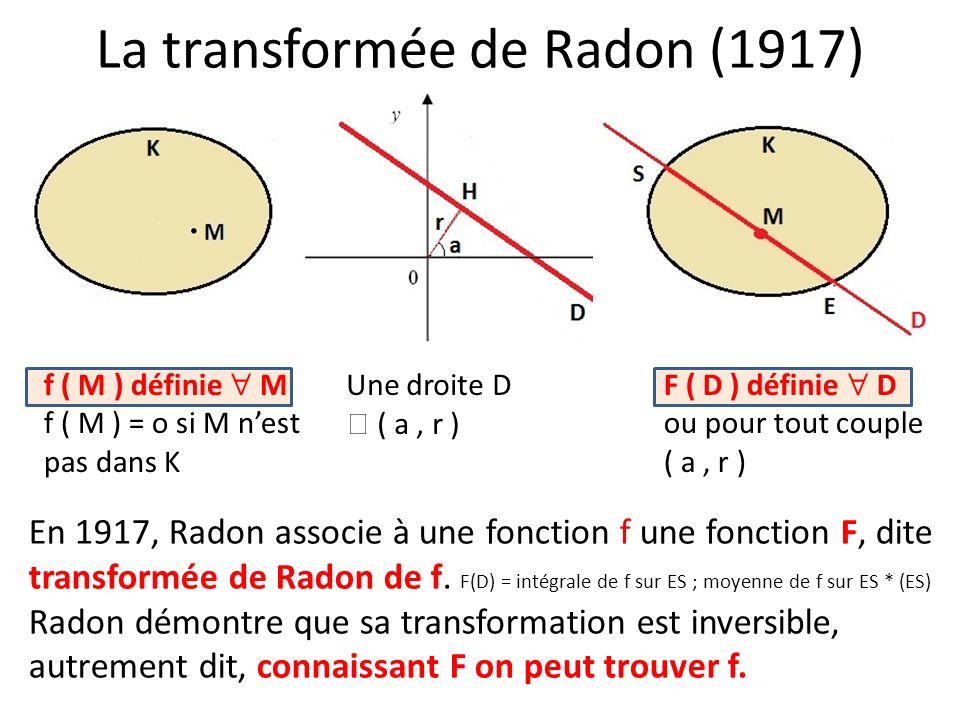 La transformée de Radon (1917) f ( M ) définie M f ( M ) = o si M nest pas dans K Une droite D ( a, r ) F ( D ) définie D ou pour tout couple ( a, r )