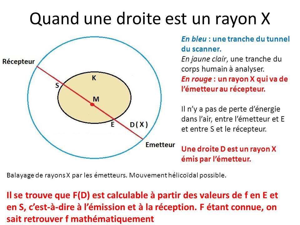 Quand une droite est un rayon X En bleu : une tranche du tunnel du scanner. En jaune clair, une tranche du corps humain à analyser. En rouge : un rayo