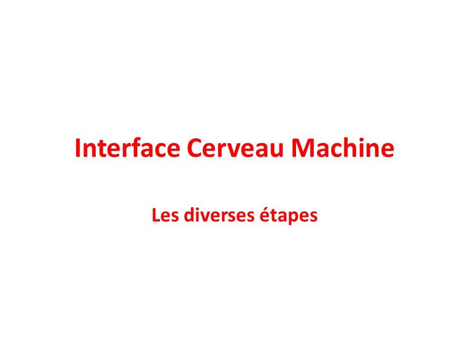 Interface Cerveau Machine Les diverses étapes