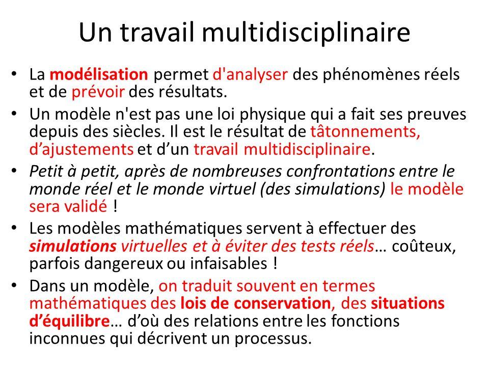 Un travail multidisciplinaire La modélisation permet d'analyser des phénomènes réels et de prévoir des résultats. Un modèle n'est pas une loi physique