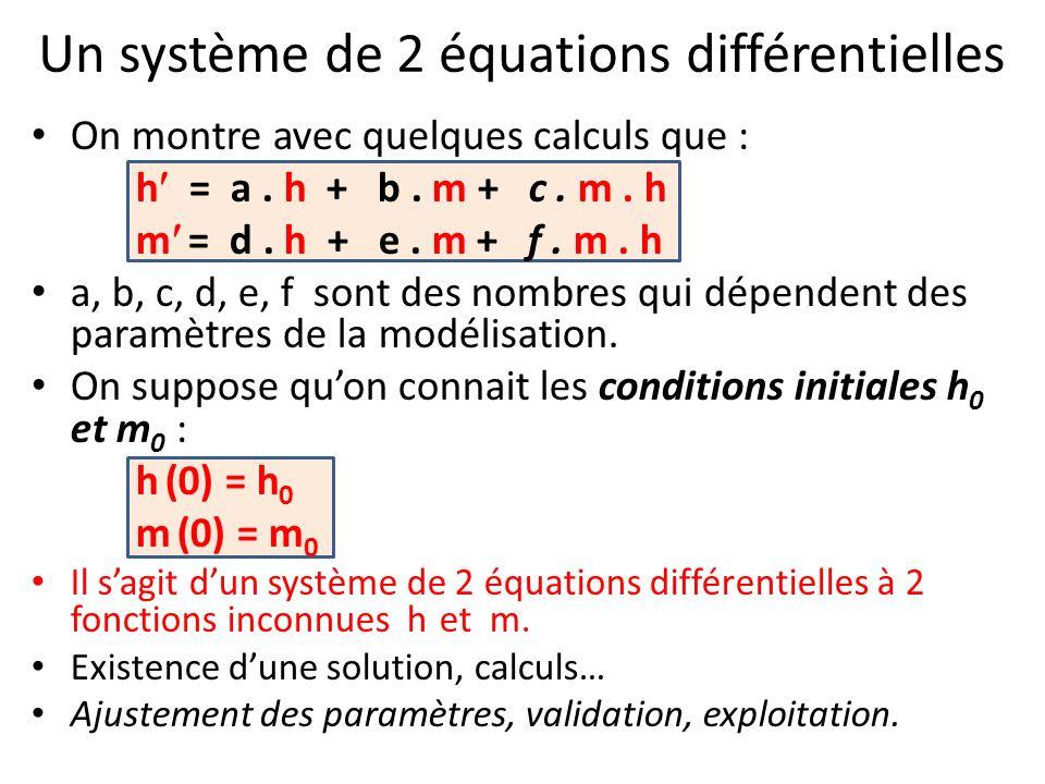 Un système de 2 équations différentielles On montre avec quelques calculs que : h = a. h + b. m + c. m. h m = d. h + e. m + f. m. h a, b, c, d, e, f s