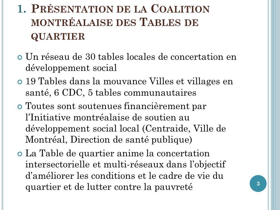 1.P RÉSENTATION DE LA C OALITION MONTRÉALAISE DES T ABLES DE QUARTIER Un réseau de 30 tables locales de concertation en développement social 19 Tables