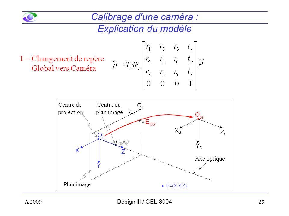 29 Calibrage d une caméra : Explication du modèle 1 – Changement de repère Global vers Caméra Z Y X O c ZGZG YGYG XGXG O G (u 0,v 0 ) P=(X,Y,Z) Centre de projection Axe optique Centre du plan image E CG u v O I Plan image A 2009Design III / GEL-3004