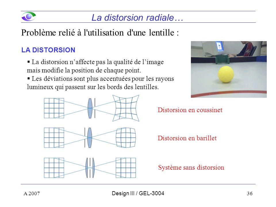 A 200736 Problème relié à l utilisation d une lentille : Distorsion en barillet Distorsion en coussinet Système sans distorsion La distorsion naffecte pas la qualité de limage mais modifie la position de chaque point.